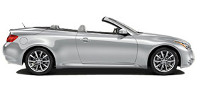 G Convertible